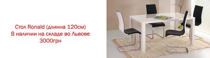Покупка стола и стульев Польша